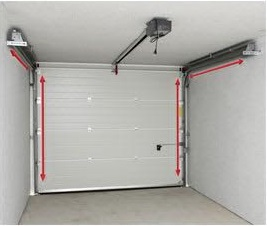 Devis en ligne - Porte de garage devis en ligne ...